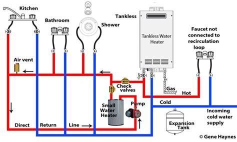 recirculating water system diagram piping diagram for water recirculation blueraritan info