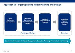 Operations Playbook Template by International Target Operating Model Design