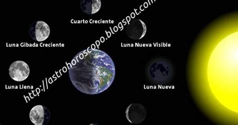 11 febrero 2017 luna llena 00 32 tu youtube astrohoroscopo calendario lunar
