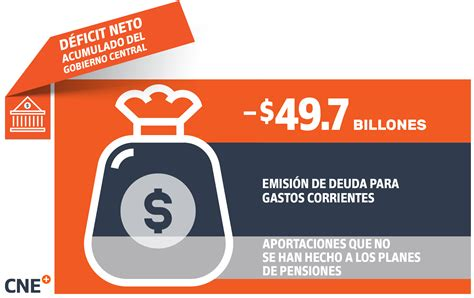 aumento salarial para pensionados en colombia 2016 aumento pensionados 2016 en colombia resultados para