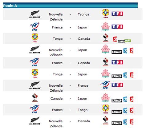 Calendrier Coupe Du Monde De Rugby Programme Retransmission Tv Coupe Du Monde De Rugby 2011