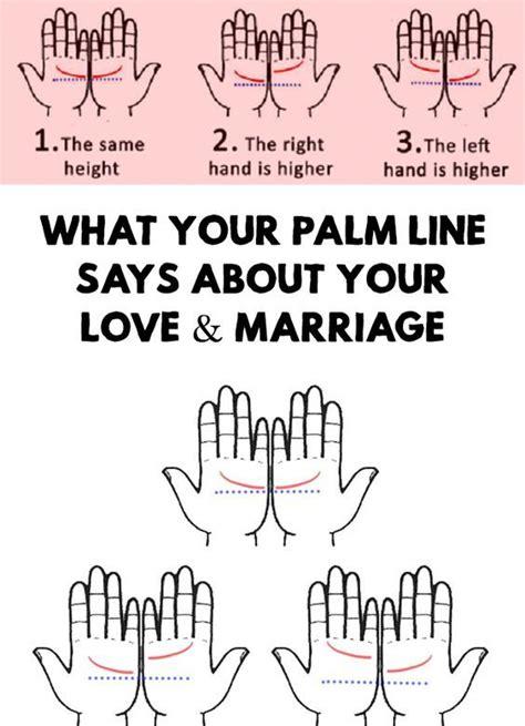 Love marriage as per palmistry in urdu