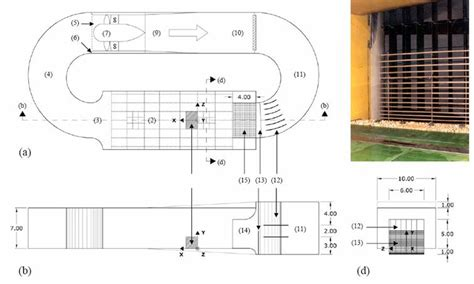 19 the curve floor plan bargeboard aerodynamics cfd modelling of wind tunnel flow