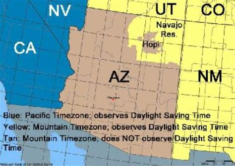 utah time zone arizona time