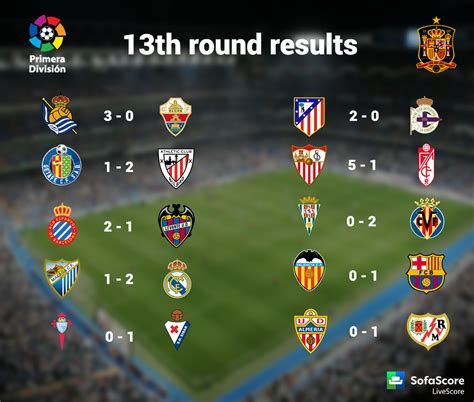 la liga results and table la liga results and table cabinets matttroy