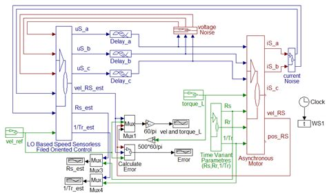 induction motor in simulink induction motor simulink 28 images amit tiwari matlab central chapter 7 modelling induction