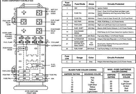 2001 ford ranger fuse box diagram 1993 ford explorer fuse box diagram wiring diagram