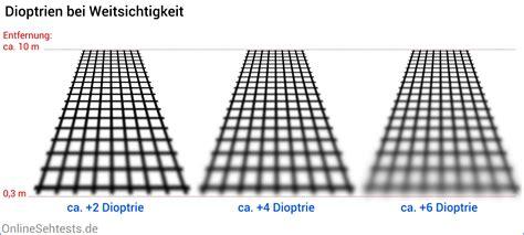 weitsichtigkeit dioptrien tabelle weitsichtigkeit 220 bersichtigkeit hyperopie