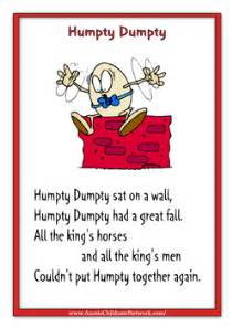 humpty dumpty sequencing worksheet search results