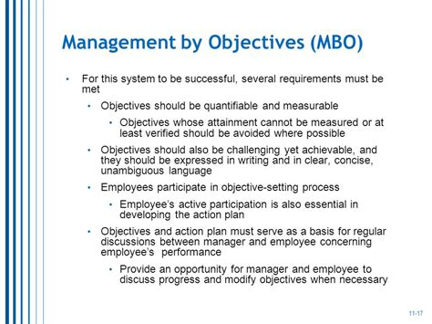 management by objectives template performance management systems ppt