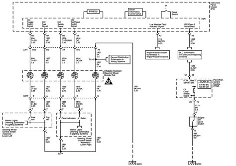 2004 yukon denali wiring diagram cluster panel buildabiz me repair guides instrument panel gauges console 2005 instrument cluster autozone