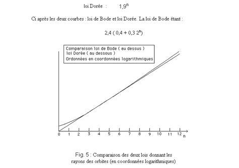 Pr Sentation Lettre De Motivation Fonction Publique modele de lettre de titularisation gratuit