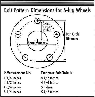 bolt pattern lookup bolt pattern dimensions 5 lug performance online inc