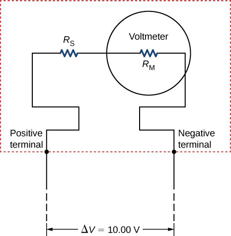 series resistor in a voltmeter 10 6 household wiring and electrical safety physics libretexts