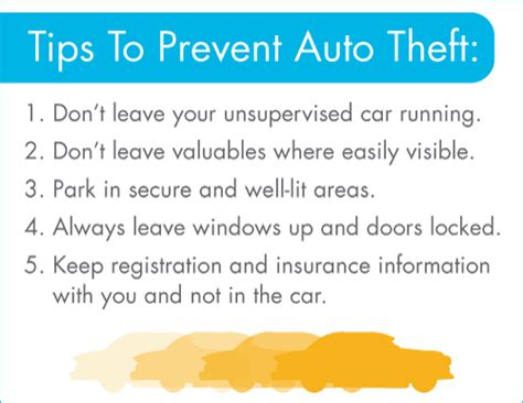 8 Tips To Avoid Ins by Top 10 Cars Stolen Is Yours On The List Brokerlink