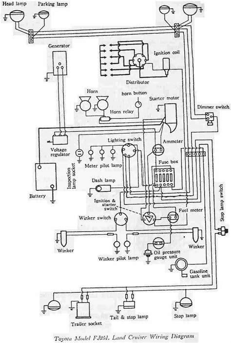 toyota land cruiser fj electrical wiring diagram   wiring diagrams