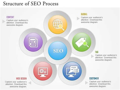best seo consultant professional san francisco seo consultant and expert