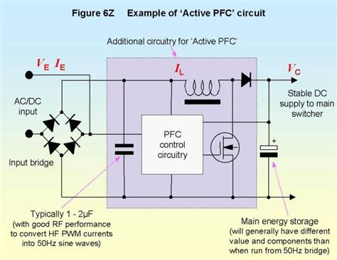 esd capacitor voltage rating design for emc part 6 esd dips and dropouts etc