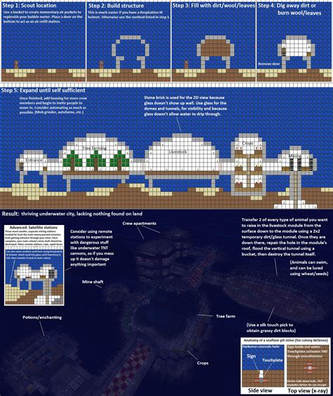Room Blueprints updated picture guide for constructing undersea colonies