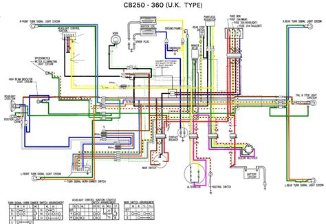 wiring diagram project g5 honda wiring diagram edited without