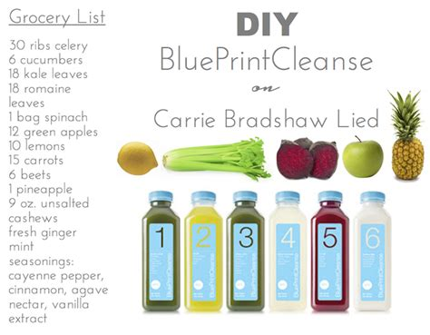 printable recipes for juicing diy blueprint cleanse