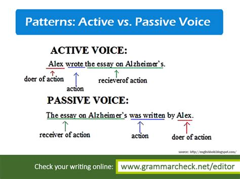 Pattern Of Active Voice To Passive Voice | pin by lindsey montgomery on writing pinterest active