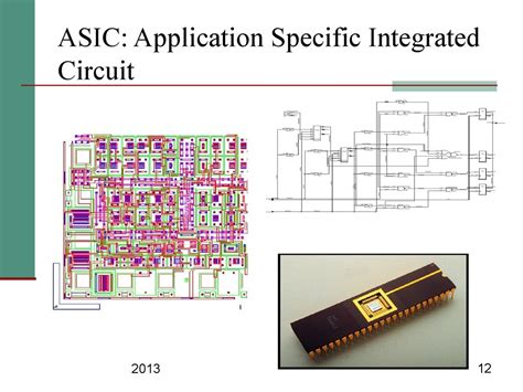 integrated circuit and application application specific integrated circuits bitcoin 28 images implementation strategies ppt