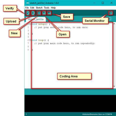 best arduino ide arduino ide illustration we must be geeks