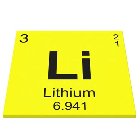 periodic table of elements lithium zazzle
