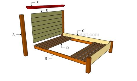 how wide is a queen size bed frame queen size bed plans hoticonxyz how wide is a queen size