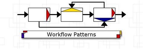 pattern approval definition arthur ter hofstede research