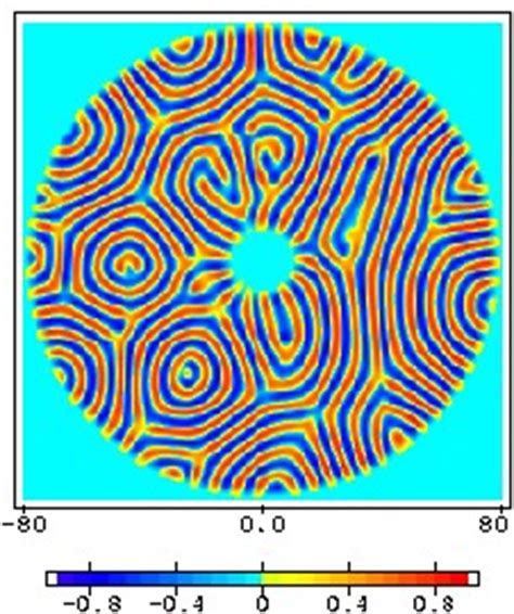 pattern formation physics henry greenside s research group on nonequilibrium physics