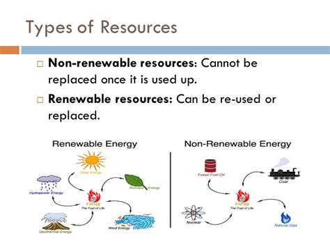 exle of non renewable resources types of renewable resources exle pictures to pin on