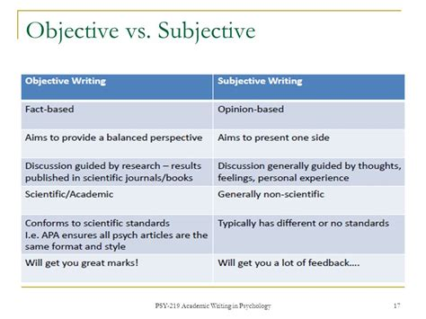 subjective and objective statements personal experience academic writing