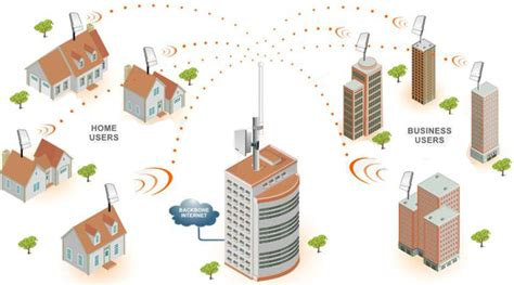 does home design story need wifi blaze wireless network installations wifi and wireless