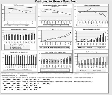 best photos of exle of a board report management