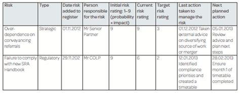 Download Excel Action Register Template Project Management Certification Training Risk Register Template