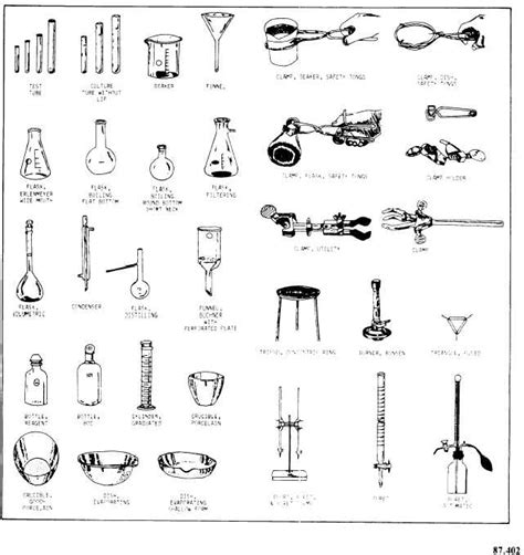 Uses Of L In Laboratory Apparatus by Of Science Store Common Laboratory Apparatus