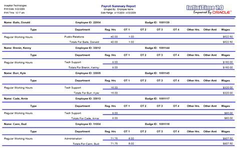 payroll summary report template payroll summary