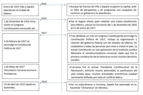 actividades de la revoluci 243 n mexicana material educativo actividades de la revoluci 243 cosquillitas en la panza