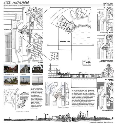 design poster analysis 1000 images about site analysis exles on pinterest