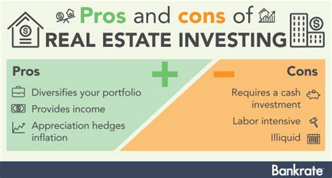 jean chatzky how to invest in real estate