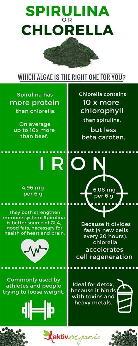 Spirulina And Chlorella Detox by The Difference Between Chlorella And Spirulina Detox