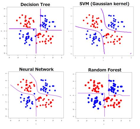 apac augmented pattern classification with neural networks decision boundaries for deep learning and other machine
