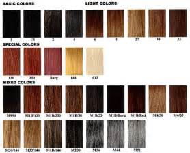 goldwell color swatches como veis diferencia considerabletambi diferente