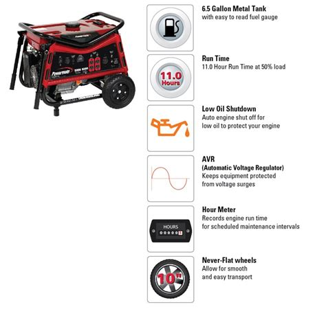 powermate 5 000 watt gasoline powered portable generator