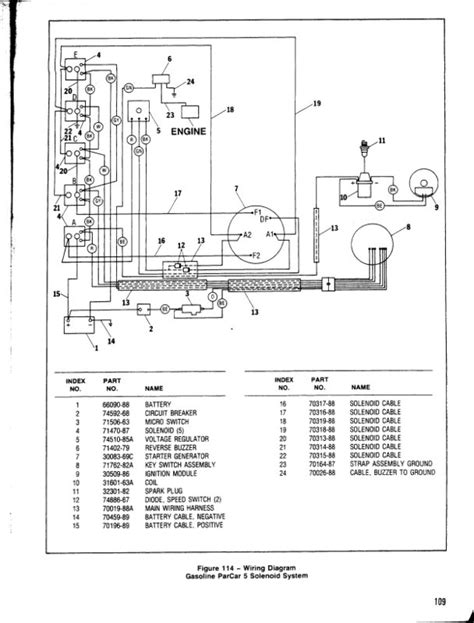 columbia par car wiring diagram columbia golf cart wiring