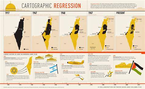 Tas Palestina gaviotas idiotas entender el conflicto judeopalestino la