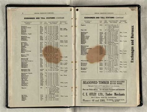 New Zealand Phone Lookup Telephone Directory Christchurch Digital Collection