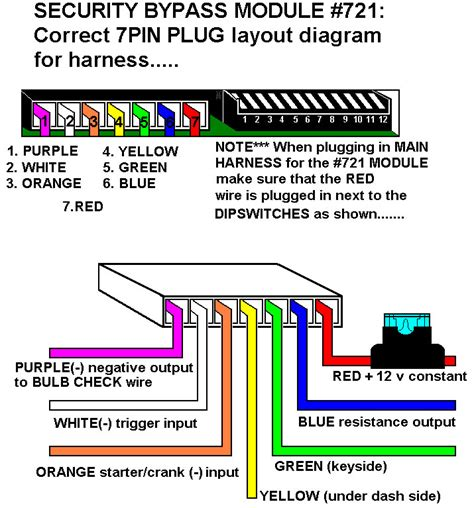 wiring diagram bulldog security wiring diagrams remote